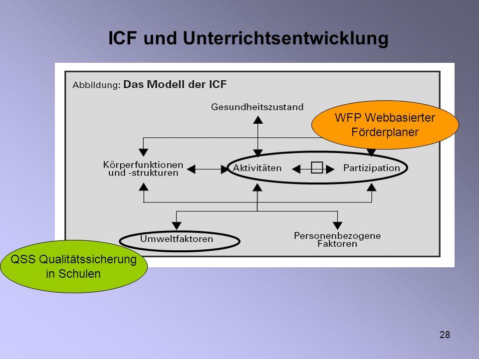 28 ICF und Unterrichtsentwicklung WFP Webbasierter Förderplaner QSS Qualitätssicherung in Schulen