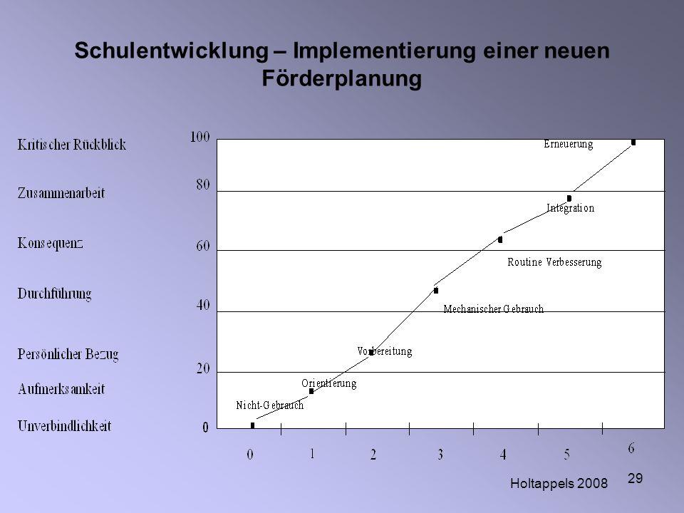 29 Schulentwicklung – Implementierung einer neuen Förderplanung Holtappels 2008