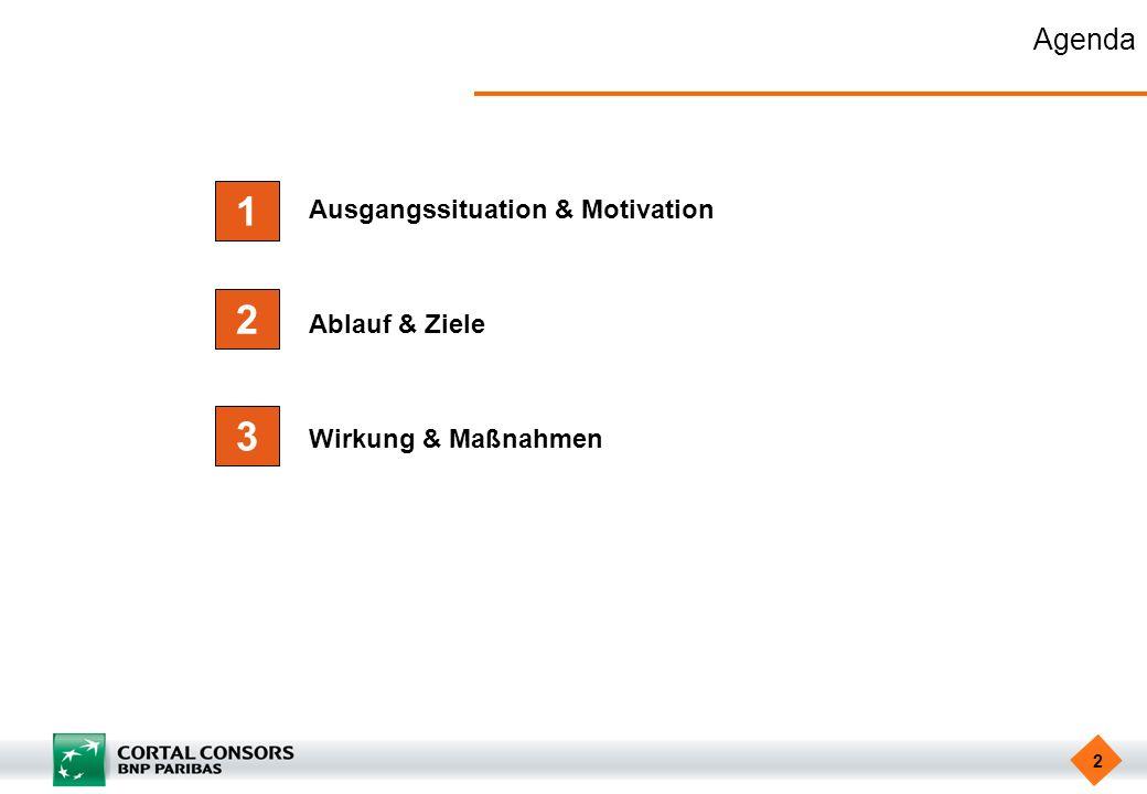 2 Agenda Ausgangssituation & Motivation Ablauf & Ziele Wirkung & Maßnahmen 1 2 3