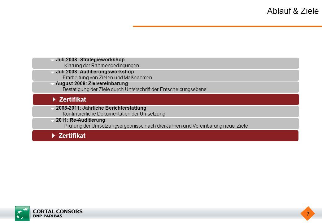 7 2008-2011: Jährliche Berichterstattung Kontinuierliche Dokumentation der Umsetzung 2011: Re-Auditierung Prüfung der Umsetzungsergebnisse nach drei J