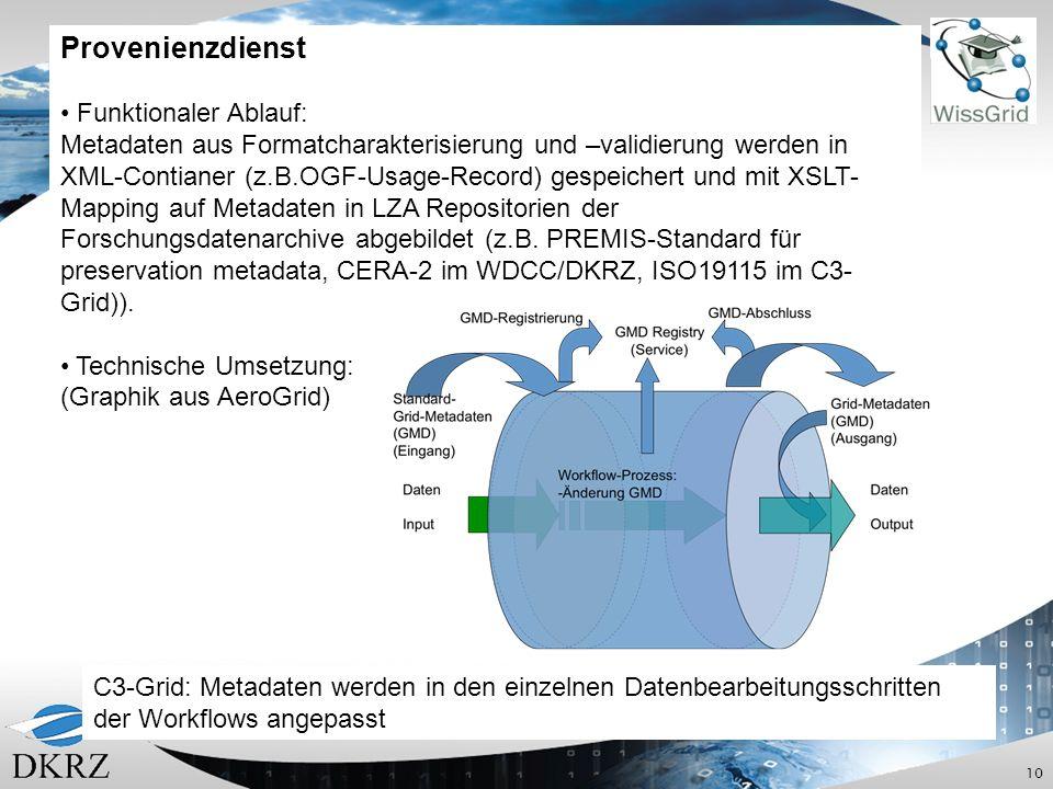 10 Provenienzdienst Funktionaler Ablauf: Metadaten aus Formatcharakterisierung und –validierung werden in XML-Contianer (z.B.OGF-Usage-Record) gespeichert und mit XSLT- Mapping auf Metadaten in LZA Repositorien der Forschungsdatenarchive abgebildet (z.B.