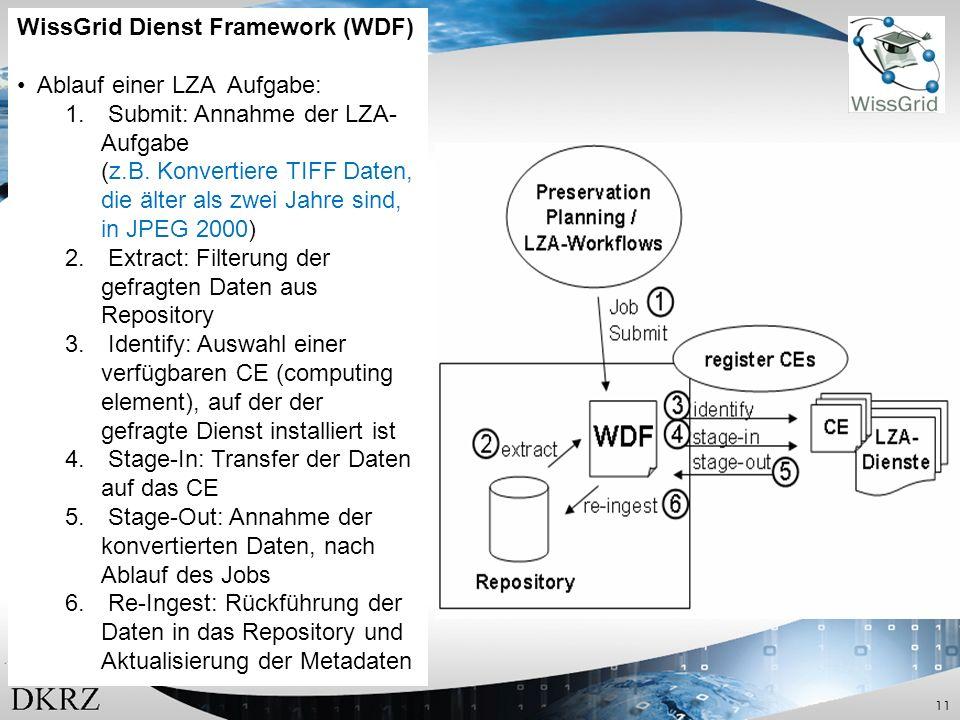 11 WissGrid Dienst Framework (WDF) Ablauf einer LZA Aufgabe: 1. Submit: Annahme der LZA- Aufgabe (z.B. Konvertiere TIFF Daten, die älter als zwei Jahr