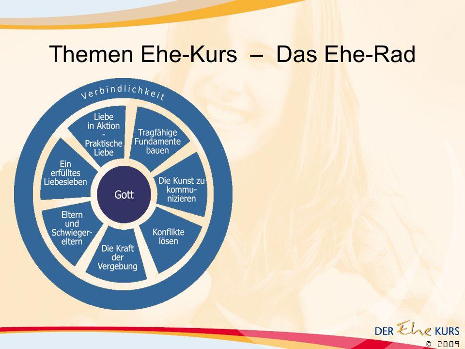 © 2009 Themen Ehe-Kurs – Das Ehe-Rad