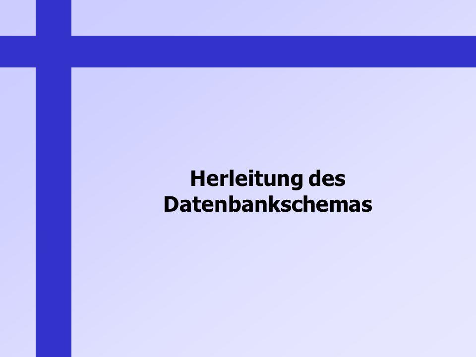 Herleitung des Datenbankschemas