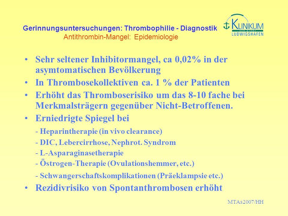 MTAs2007/HH Gerinnungsuntersuchungen: Thrombophilie - Diagnostik Antithrombin-Mangel: Epidemiologie Sehr seltener Inhibitormangel, ca 0,02% in der asy