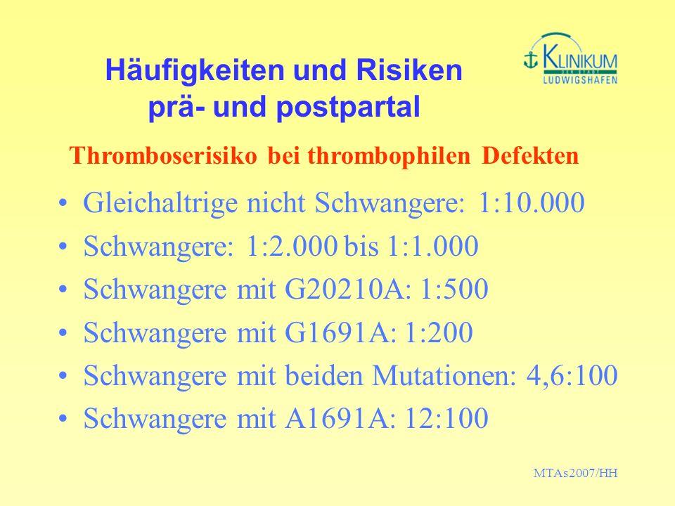MTAs2007/HH Häufigkeiten und Risiken prä- und postpartal Gleichaltrige nicht Schwangere: 1:10.000 Schwangere: 1:2.000 bis 1:1.000 Schwangere mit G2021