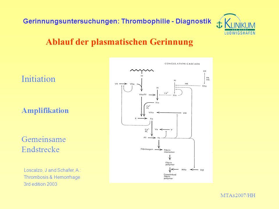 MTAs2007/HH Gerinnungsuntersuchungen: Thrombophilie - Diagnostik Ablauf der plasmatischen Gerinnung Initiation Amplifikation Gemeinsame Endstrecke Los