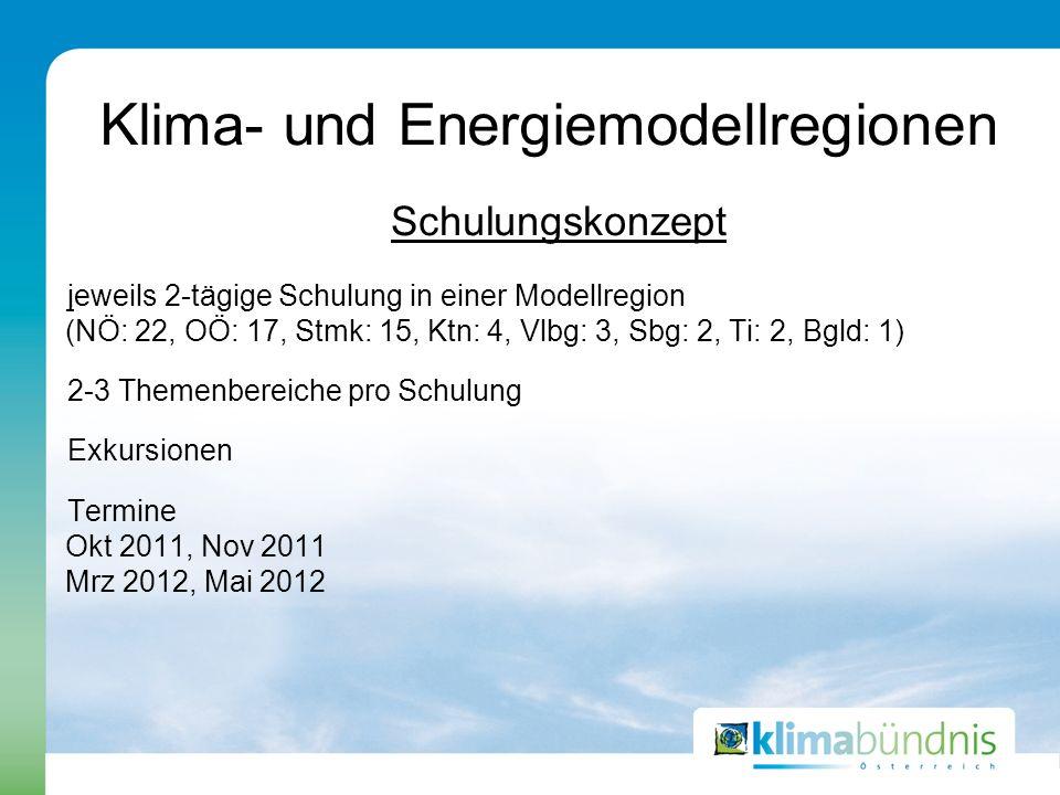 Klima- und Energiemodellregionen Abfrage Schulungsbedarf - Erneuerbare Energien (Wasser, Wind, Biomasse, Biogas, PV, Solarthermie, Geothermie, Bürgerbeteiligungskonzepte,) - Energieeffizienz - Mobilität - Raumplanung & Bodenschutz - Öffentliche Beschaffung - Öffentlichkeitsarbeit & Bewusstseinsbildung - Projektmanagement - Förderungen (EU, Bund, Länder) - Energiebuchhaltung für Gemeinden - Monitoring-/Reportingtool