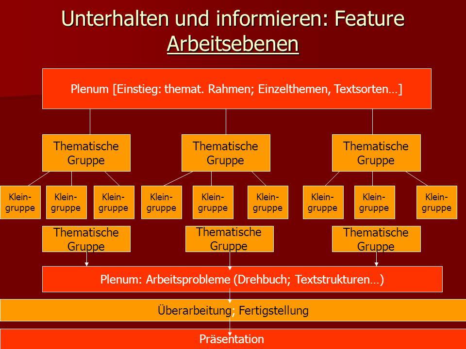 Unterhalten und informieren: Feature Arbeitsebenen Plenum [Einstieg: themat. Rahmen; Einzelthemen, Textsorten…] Thematische Gruppe Thematische Gruppe