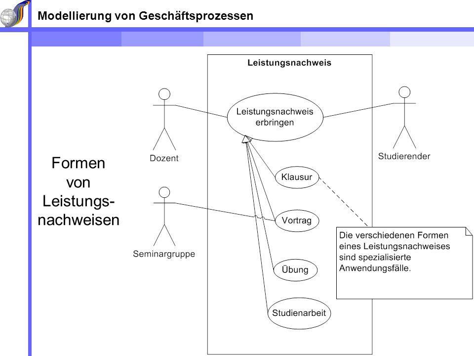 Modellierung von Geschäftsprozessen Formen von Leistungs- nachweisen