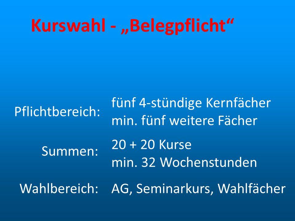 Kurswahl - Belegpflicht Pflichtbereich: 20 + 20 Kurse min. 32 Wochenstunden Summen: fünf 4-stündige Kernfächer min. fünf weitere Fächer Wahlbereich:AG