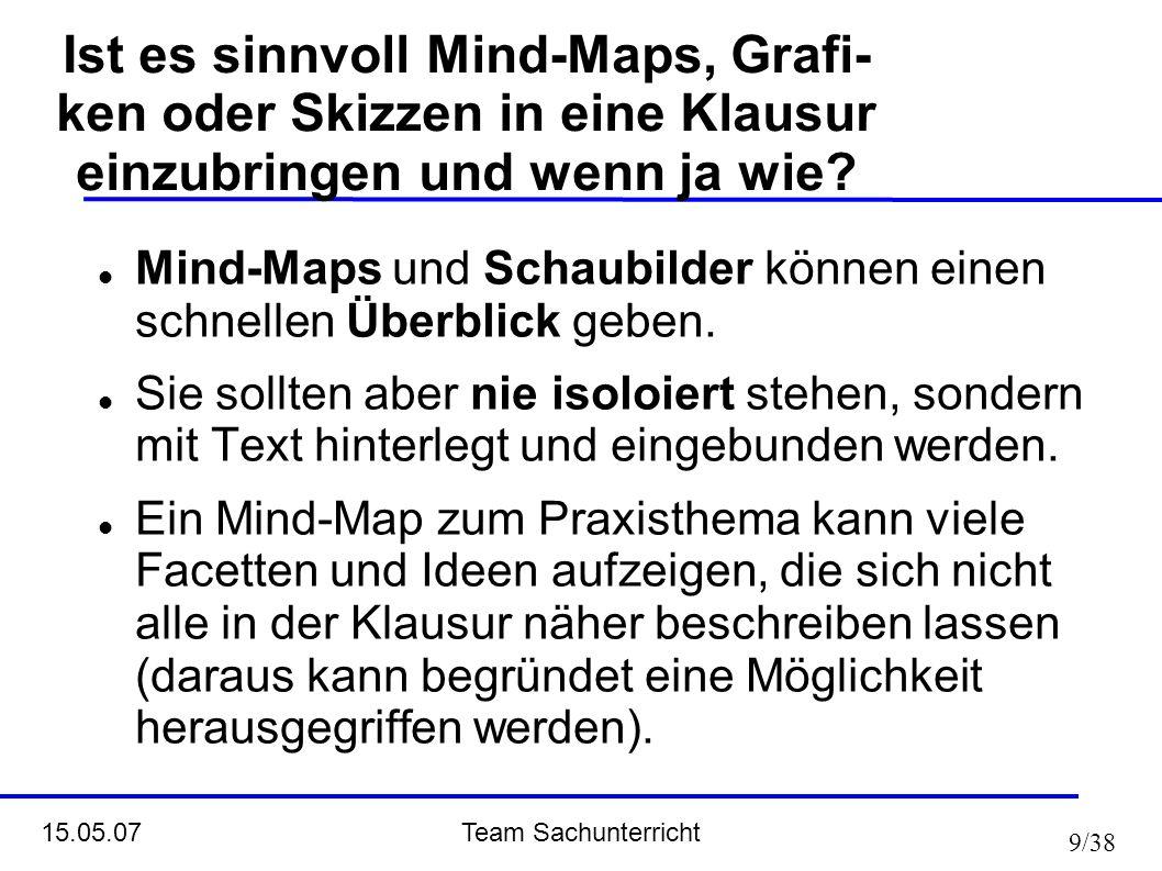 Team Sachunterricht 15.05.07 9/38 Ist es sinnvoll Mind-Maps, Grafi- ken oder Skizzen in eine Klausur einzubringen und wenn ja wie? Mind-Maps und Schau