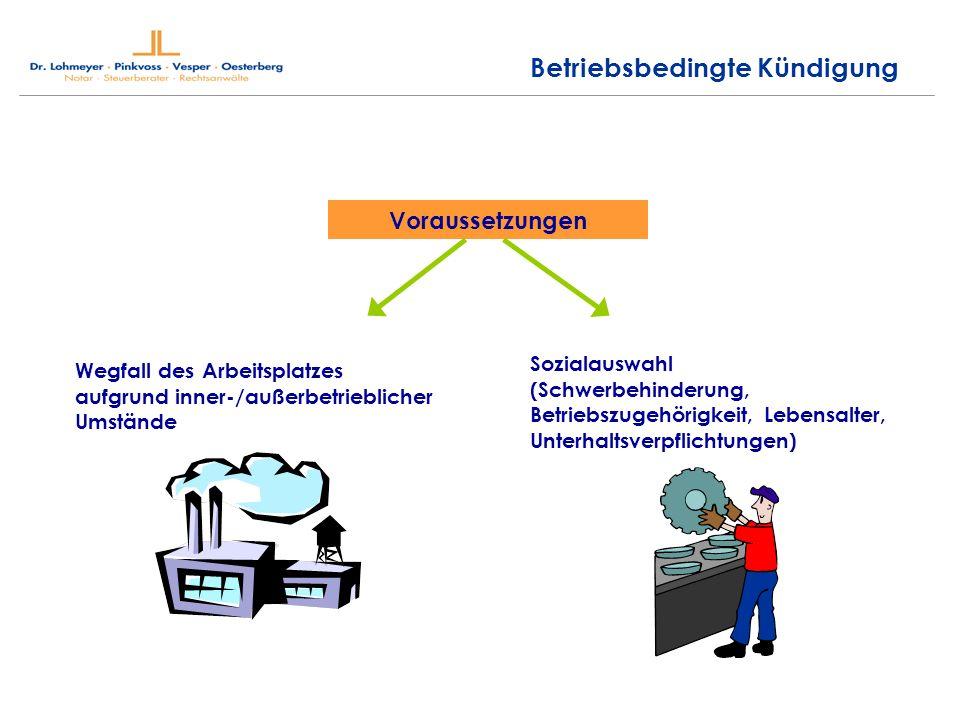 Voraussetzungen Wegfall des Arbeitsplatzes aufgrund inner-/außerbetrieblicher Umstände Sozialauswahl (Schwerbehinderung, Betriebszugehörigkeit, Lebensalter, Unterhaltsverpflichtungen) Betriebsbedingte Kündigung