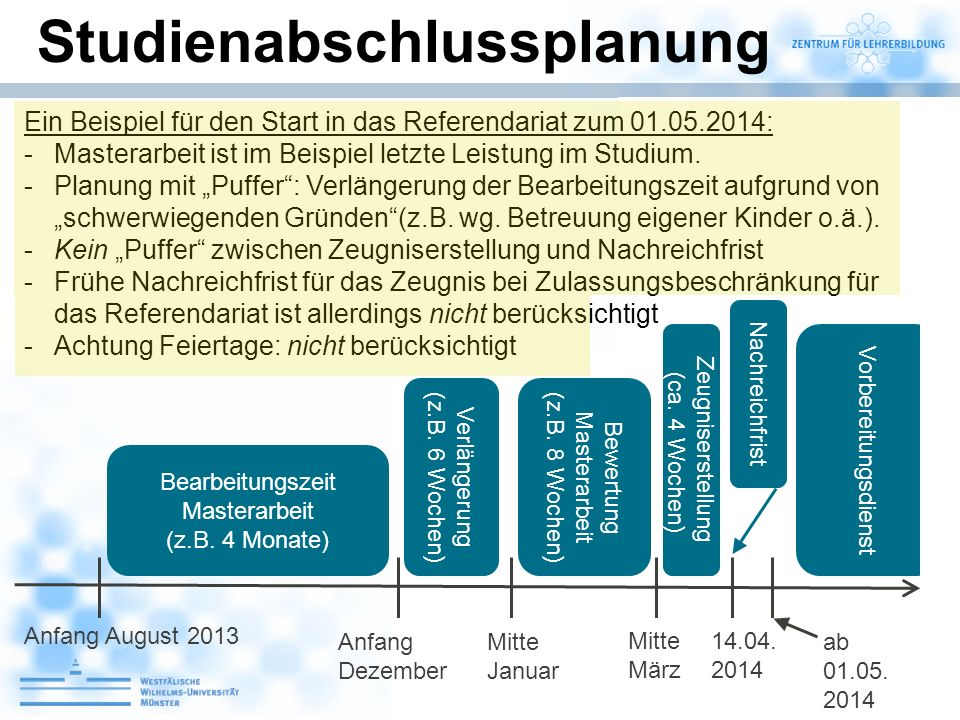 27 Studienabschlussplanung Ein Beispiel für den Start in das Referendariat zum 01.05.2014: -Masterarbeit ist im Beispiel letzte Leistung im Studium. -