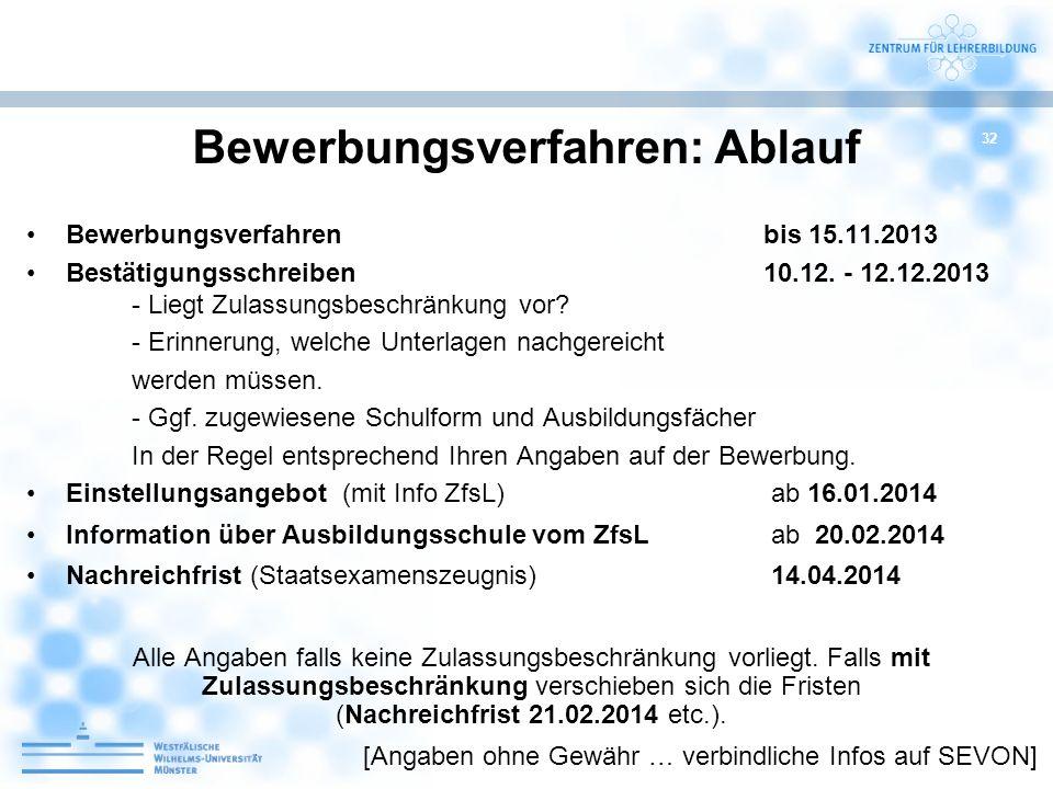 32 Bewerbungsverfahren: Ablauf Bewerbungsverfahrenbis 15.11.2013 Bestätigungsschreiben10.12. - 12.12.2013 - Liegt Zulassungsbeschränkung vor? - Erinne