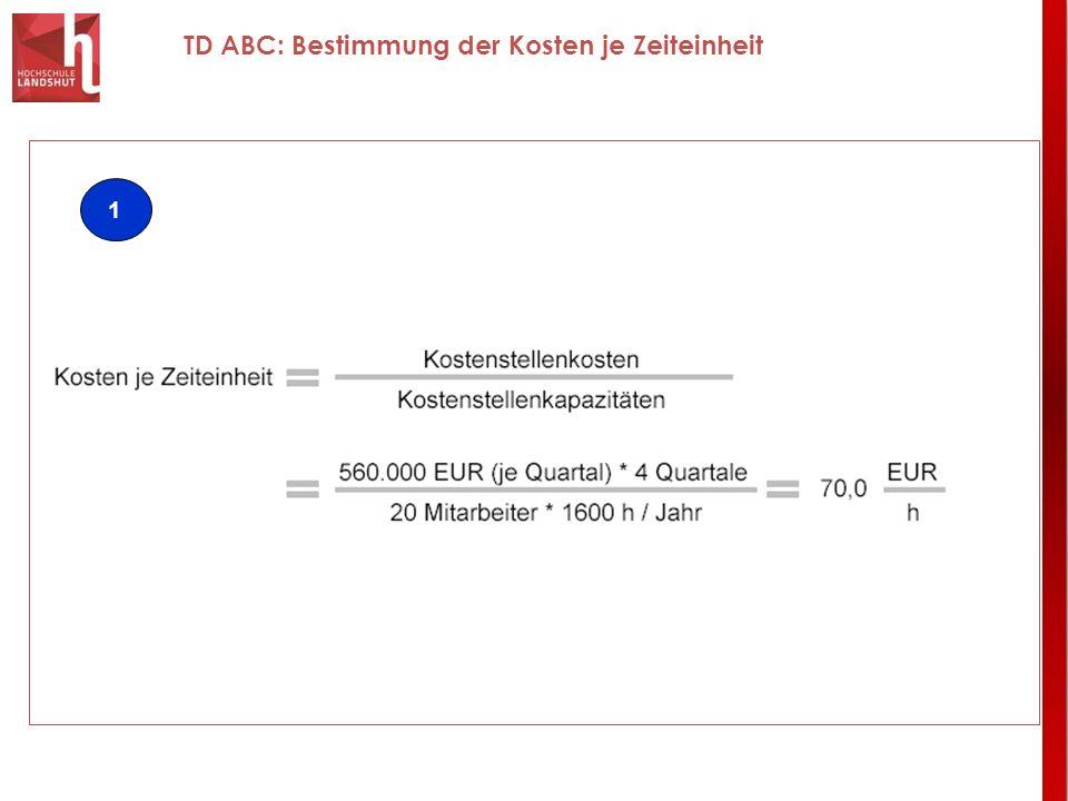 TD ABC: Bestimmung der Kosten je Zeiteinheit 1
