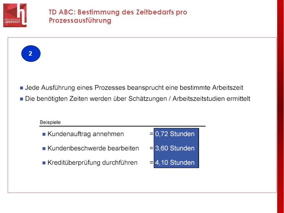 TD ABC: Bestimmung des Zeitbedarfs pro Prozessausführung 2