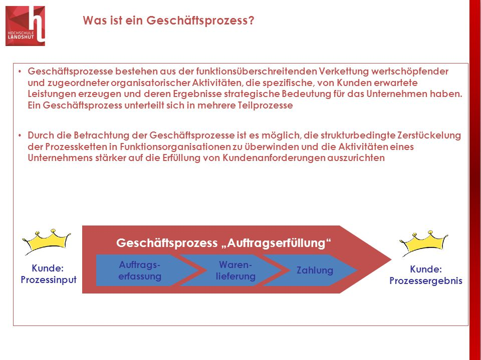 Was ist ein Geschäftsprozess? Geschäftsprozesse bestehen aus der funktionsüberschreitenden Verkettung wertschöpfender und zugeordneter organisatorisch