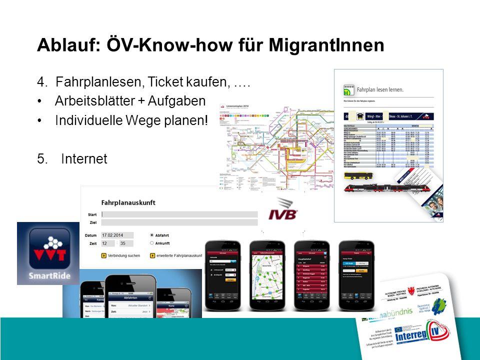Ablauf: ÖV-Know-how für MigrantInnen 4. Fahrplanlesen, Ticket kaufen, ….