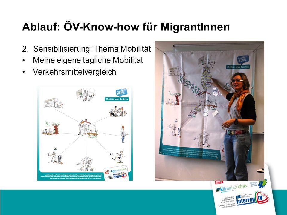 Ablauf: ÖV-Know-how für MigrantInnen 2.
