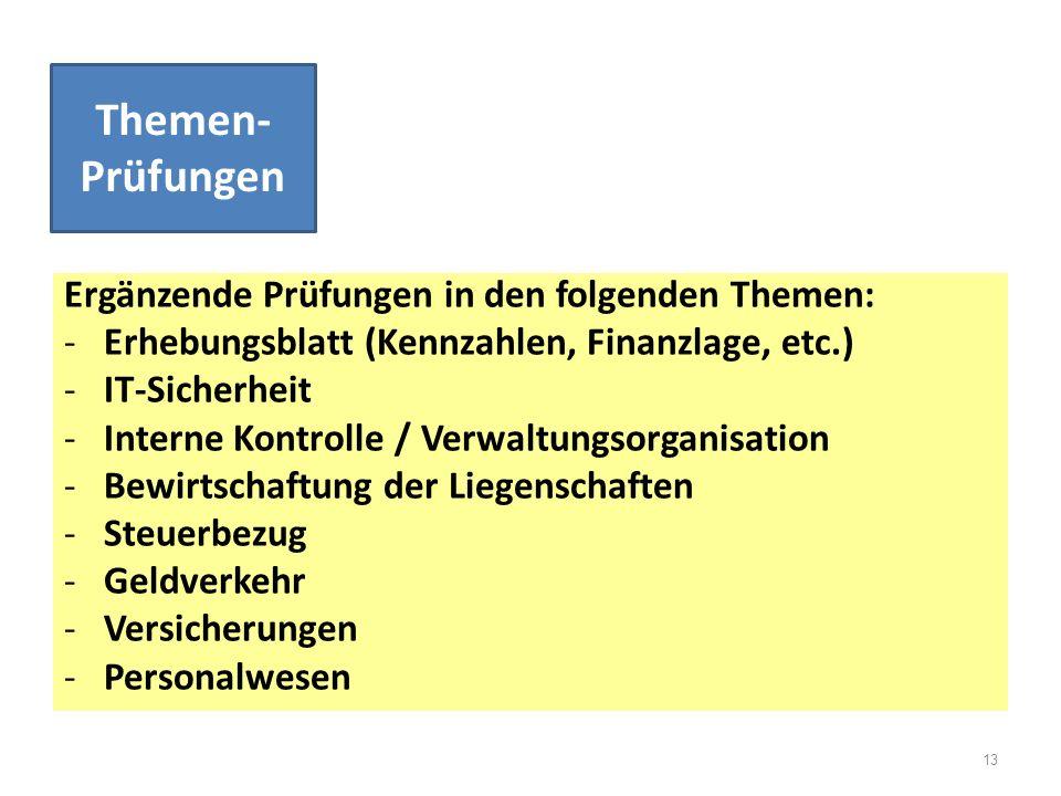 Ergänzende Prüfungen in den folgenden Themen: -Erhebungsblatt (Kennzahlen, Finanzlage, etc.) -IT-Sicherheit -Interne Kontrolle / Verwaltungsorganisati