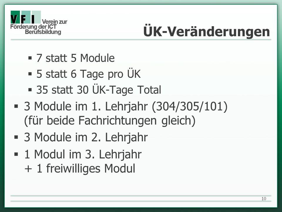 ÜK-Veränderungen 7 statt 5 Module 5 statt 6 Tage pro ÜK 35 statt 30 ÜK-Tage Total 3 Module im 1. Lehrjahr (304/305/101) (für beide Fachrichtungen glei