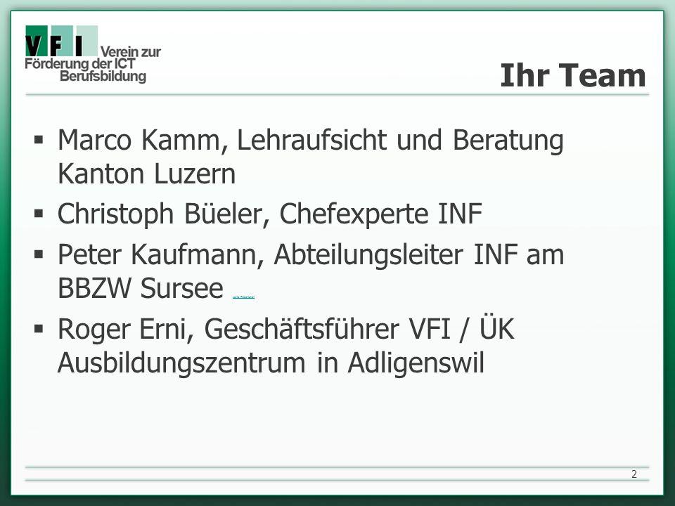 Ihr Team Marco Kamm, Lehraufsicht und Beratung Kanton Luzern Christoph Büeler, Chefexperte INF Peter Kaufmann, Abteilungsleiter INF am BBZW Sursee sei
