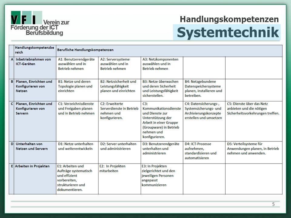 Handlungskompetenzen Systemtechnik 5