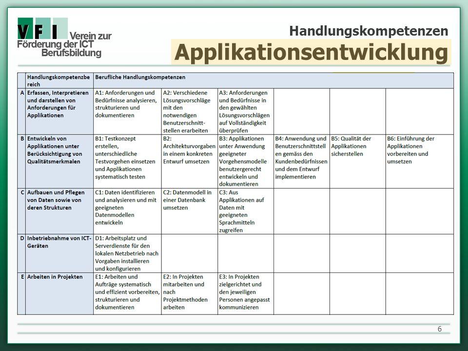 Handlungskompetenzen Applikationsentwicklung 6