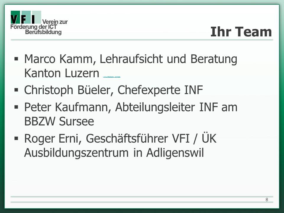 Ihr Team Marco Kamm, Lehraufsicht und Beratung Kanton Luzern (link zur Präsentation von Marco) (link zur Präsentation von Marco) Christoph Büeler, Che