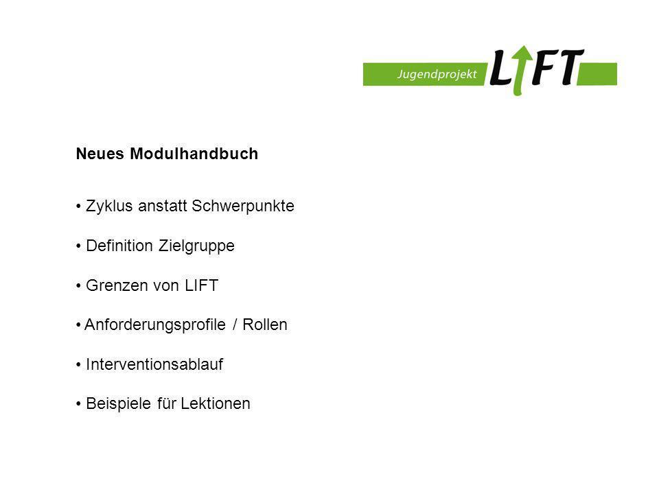 Neues Modulhandbuch Zyklus anstatt Schwerpunkte Definition Zielgruppe Grenzen von LIFT Anforderungsprofile / Rollen Interventionsablauf Beispiele für Lektionen