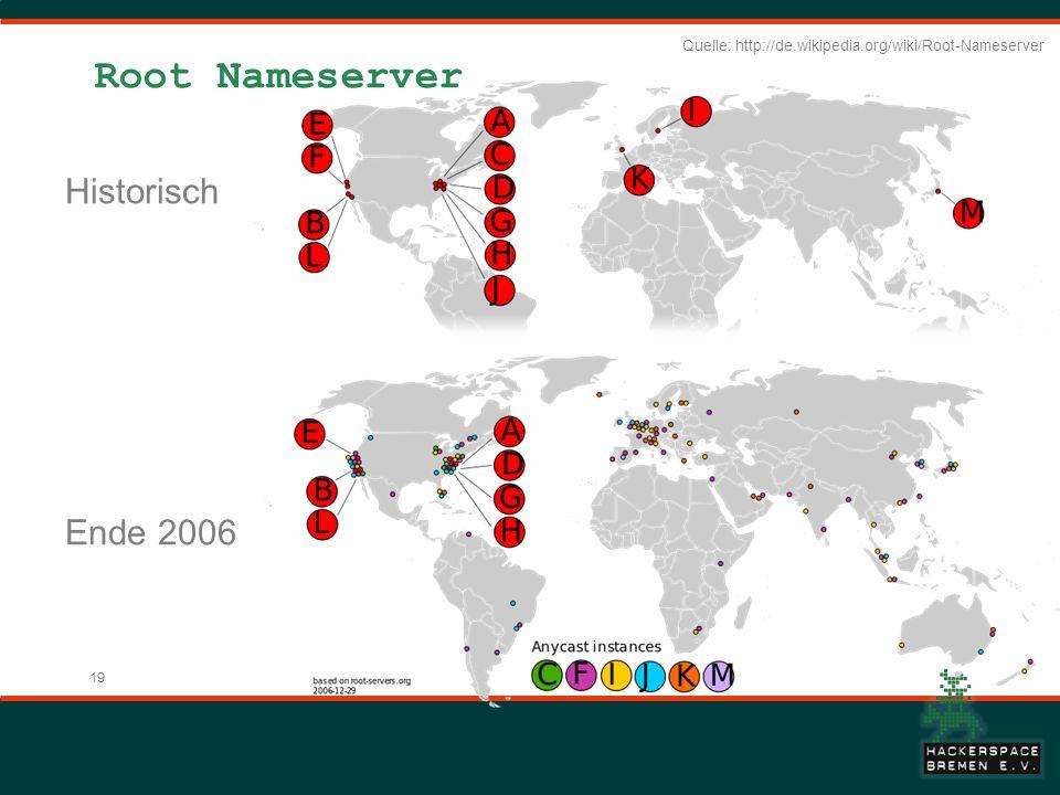 19 Root Nameserver Historisch Ende 2006 Quelle: http://de.wikipedia.org/wiki/Root-Nameserver