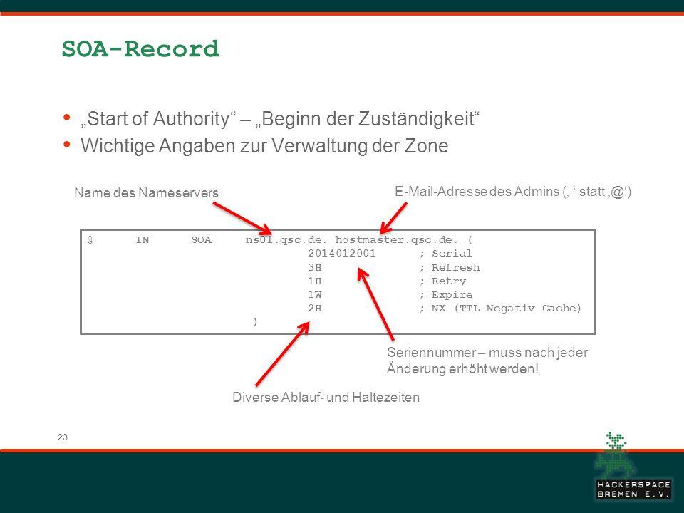 23 SOA-Record Start of Authority – Beginn der Zuständigkeit Wichtige Angaben zur Verwaltung der Zone @ IN SOA ns01.qsc.de. hostmaster.qsc.de. ( 201401