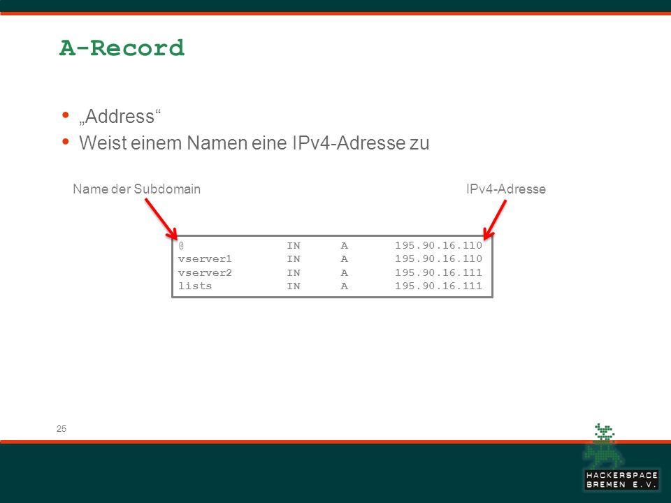 25 A-Record Address Weist einem Namen eine IPv4-Adresse zu @ IN A 195.90.16.110 vserver1 IN A 195.90.16.110 vserver2 IN A 195.90.16.111 lists IN A 195.90.16.111 Name der SubdomainIPv4-Adresse
