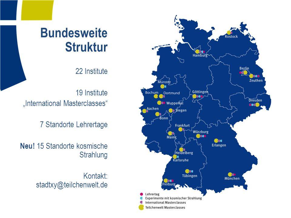 Bundesweite Struktur 22 Institute 19 Institute International Masterclasses 7 Standorte Lehrertage Neu.