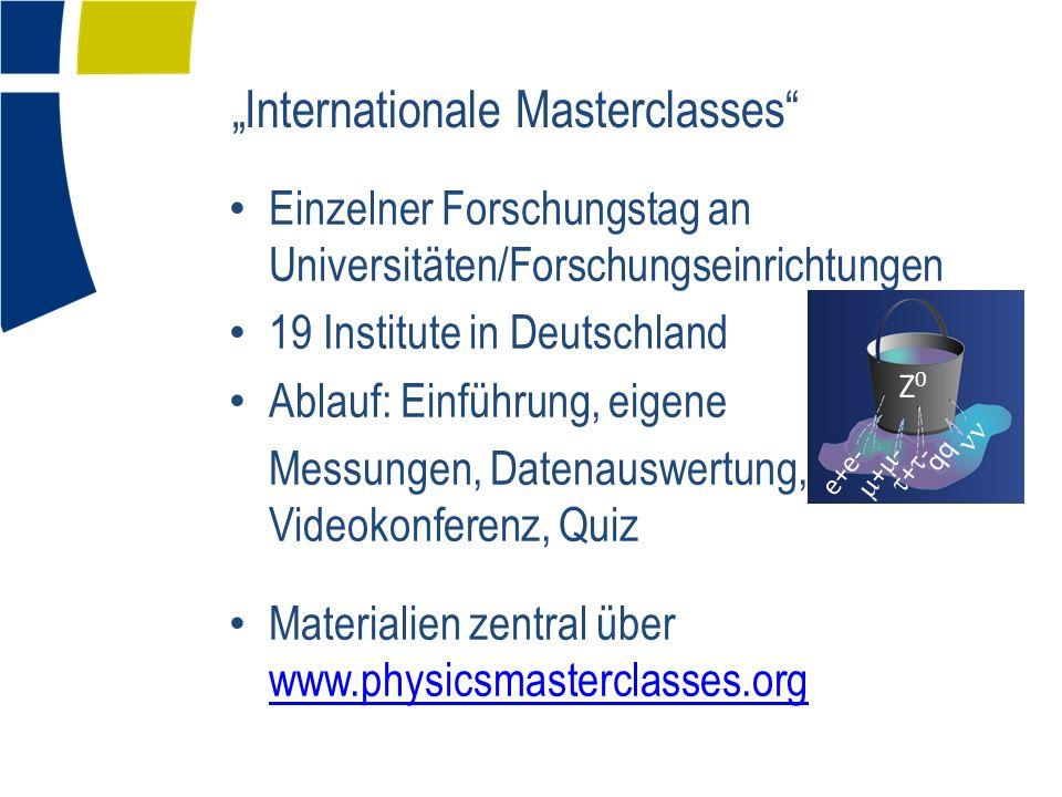 Internationale Masterclasses Einzelner Forschungstag an Universitäten/Forschungseinrichtungen 19 Institute in Deutschland Ablauf: Einführung, eigene Messungen, Datenauswertung,, Videokonferenz, Quiz Materialien zentral über www.physicsmasterclasses.org www.physicsmasterclasses.org Z0Z0 e+e- + - qq