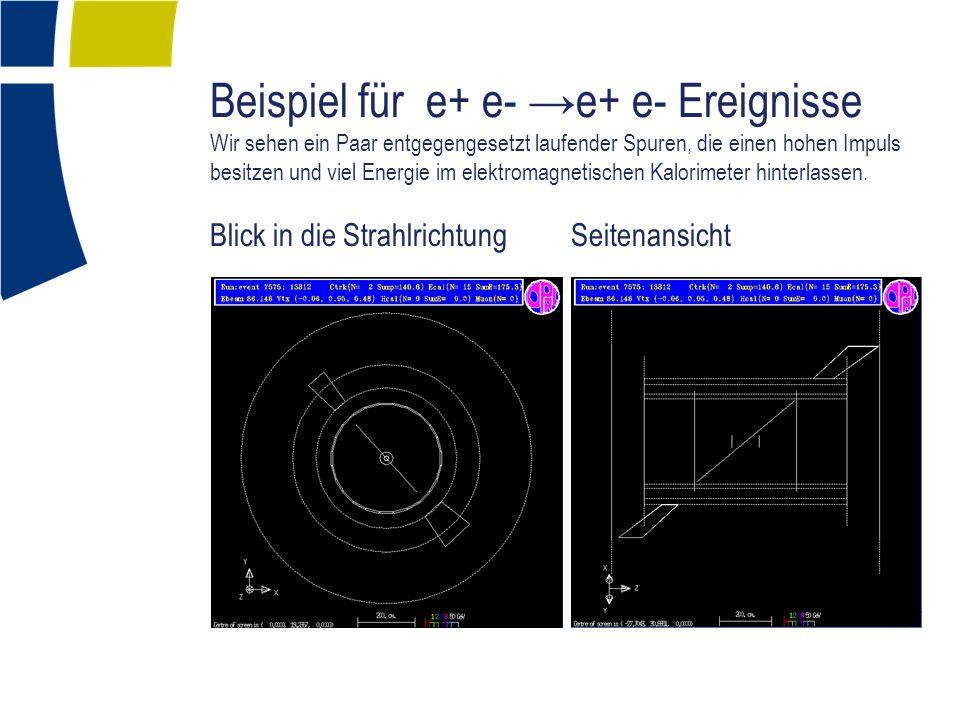 Beispiel für e+ e- e+ e- Ereignisse Wir sehen ein Paar entgegengesetzt laufender Spuren, die einen hohen Impuls besitzen und viel Energie im elektromagnetischen Kalorimeter hinterlassen.