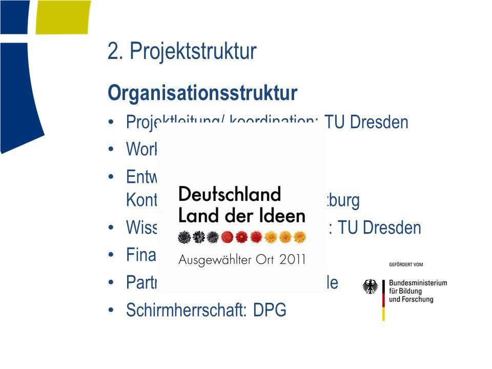 2. Projektstruktur Organisationsstruktur Projektleitung/-koordination: TU Dresden Workshops: CERN Entwicklung von Begleit- und Kontextmaterialien: Uni
