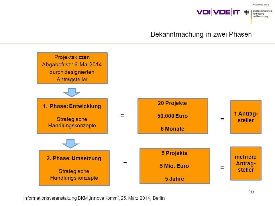 Informationsveranstaltung BKM InnovaKomm, 25. März 2014, Berlin 10 Projektskizzen Abgabefrist:16. Mai 2014 durch designierten Antragsteller Phase 1: 1