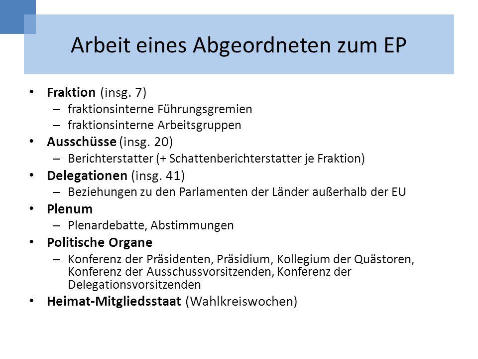 Arbeit eines Abgeordneten zum EP Fraktion (insg. 7) – fraktionsinterne Führungsgremien – fraktionsinterne Arbeitsgruppen Ausschüsse (insg. 20) – Beric