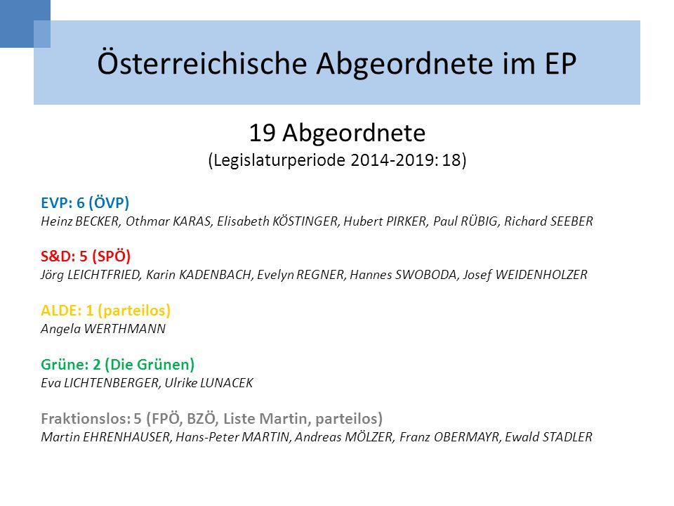 Österreichische Abgeordnete im EP 19 Abgeordnete (Legislaturperiode 2014-2019: 18) EVP: 6 (ÖVP) Heinz BECKER, Othmar KARAS, Elisabeth KÖSTINGER, Huber