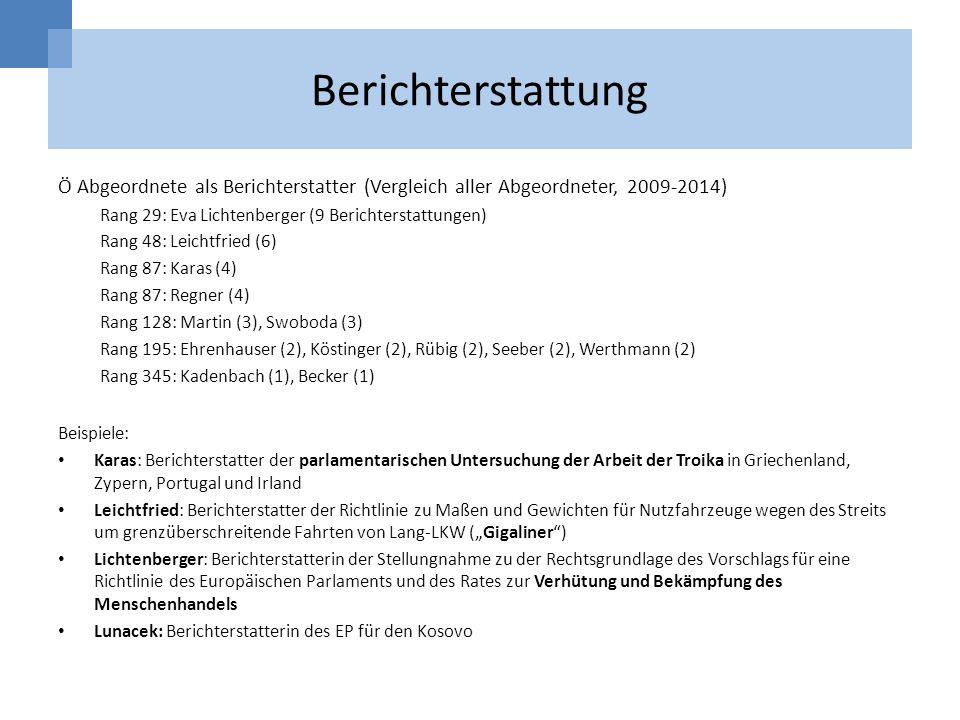 Berichterstattung Ö Abgeordnete als Berichterstatter (Vergleich aller Abgeordneter, 2009-2014) Rang 29: Eva Lichtenberger (9 Berichterstattungen) Rang
