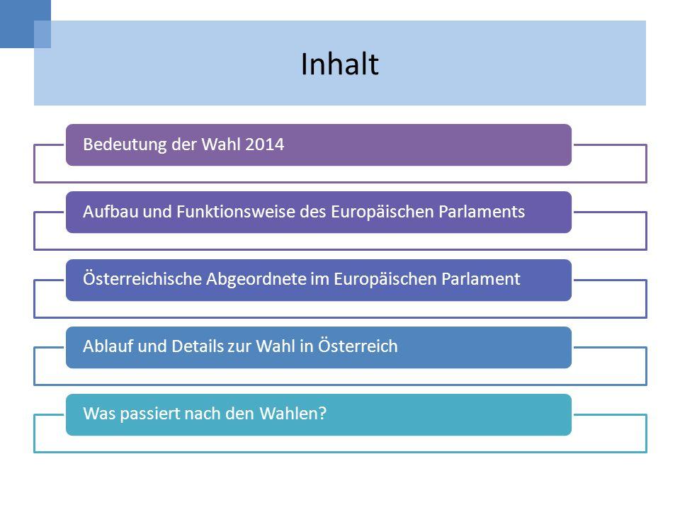 Inhalt Bedeutung der Wahl 2014Aufbau und Funktionsweise des Europäischen ParlamentsÖsterreichische Abgeordnete im Europäischen ParlamentAblauf und Det