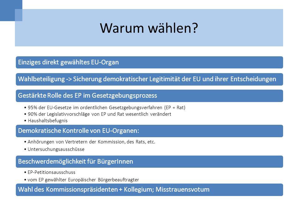 Warum wählen? Einziges direkt gewähltes EU-OrganWahlbeteiligung -> Sicherung demokratischer Legitimität der EU und ihrer EntscheidungenGestärkte Rolle