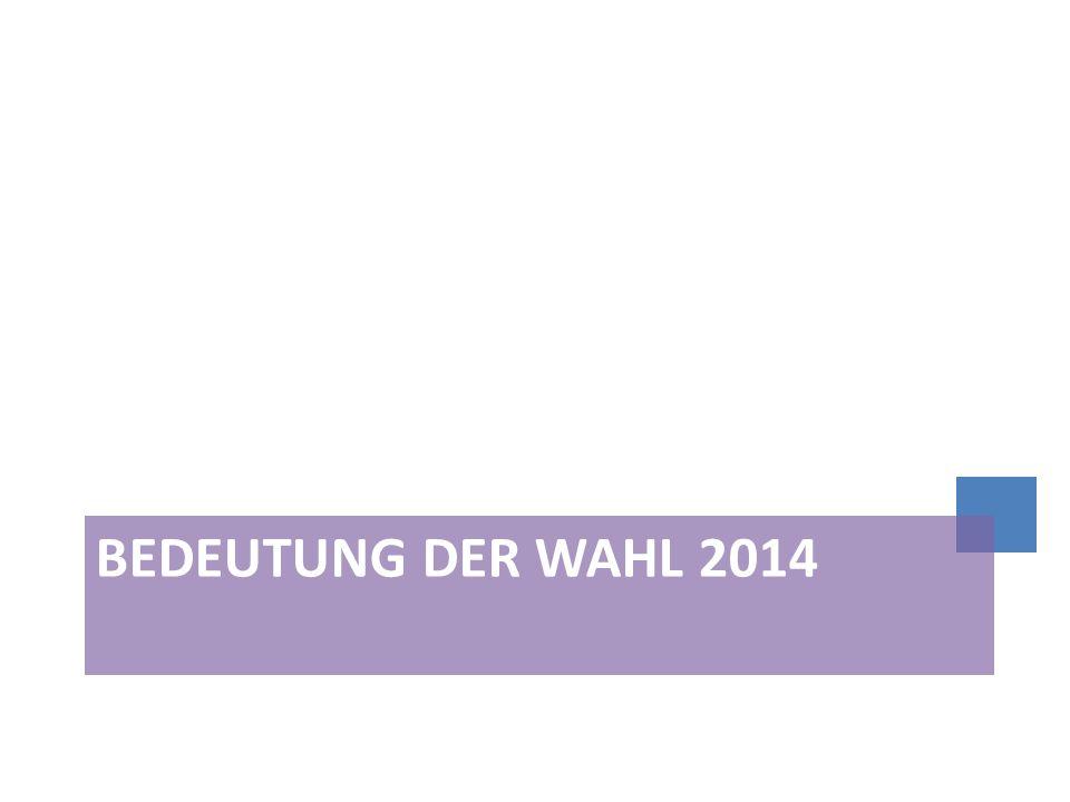 Österreichische Abgeordnete im EP 19 Abgeordnete (Legislaturperiode 2014-2019: 18) EVP: 6 (ÖVP) Heinz BECKER, Othmar KARAS, Elisabeth KÖSTINGER, Hubert PIRKER, Paul RÜBIG, Richard SEEBER S&D: 5 (SPÖ) Jörg LEICHTFRIED, Karin KADENBACH, Evelyn REGNER, Hannes SWOBODA, Josef WEIDENHOLZER ALDE: 1 (parteilos) Angela WERTHMANN Grüne: 2 (Die Grünen) Eva LICHTENBERGER, Ulrike LUNACEK Fraktionslos: 5 (FPÖ, BZÖ, Liste Martin, parteilos) Martin EHRENHAUSER, Hans-Peter MARTIN, Andreas MÖLZER, Franz OBERMAYR, Ewald STADLER