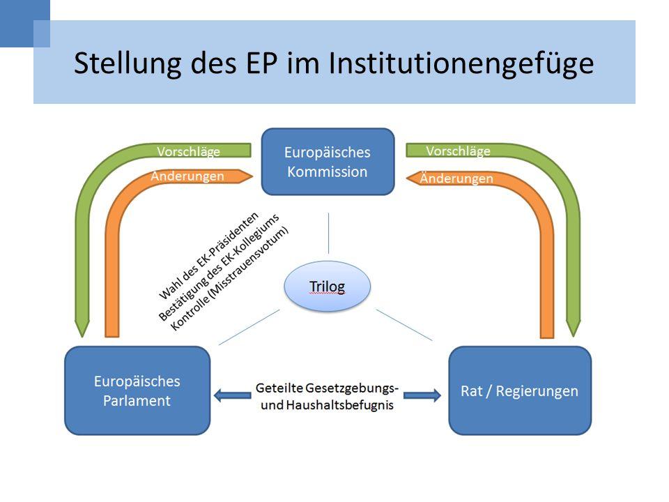 Zeitplan des EP nach den Wahlen 14.bis 17. Juli: Zweite Plenarsitzung (operationales EP) ab 07.