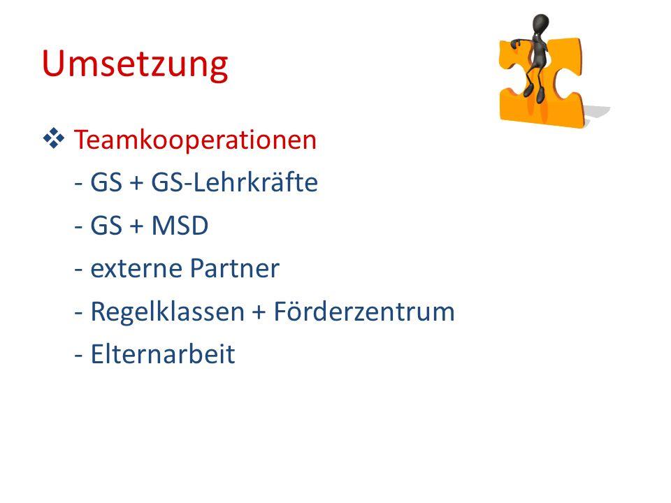 Umsetzung Teamkooperationen - GS + GS-Lehrkräfte - GS + MSD - externe Partner - Regelklassen + Förderzentrum - Elternarbeit