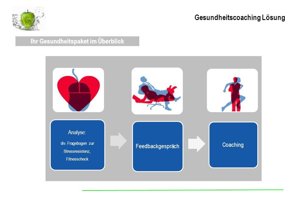 Ihr Gesundheitspaket im Überblick Analyse: div. Fragebogen zur Stressresistenz, Fitnesscheck Feedbackgespräch Coaching Gesundheitscoaching Lösung