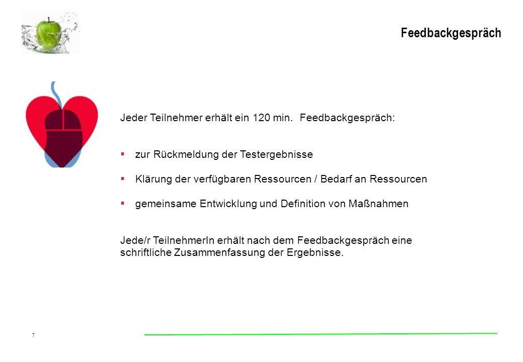 Feedbackgespräch Jeder Teilnehmer erhält ein 120 min. Feedbackgespräch: zur Rückmeldung der Testergebnisse Klärung der verfügbaren Ressourcen / Bedarf