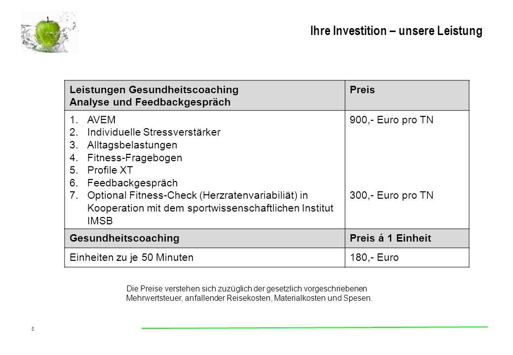 Ihre Investition – unsere Leistung Leistungen Gesundheitscoaching Analyse und Feedbackgespräch Preis 1.AVEM 2.Individuelle Stressverstärker 3.Alltagsb